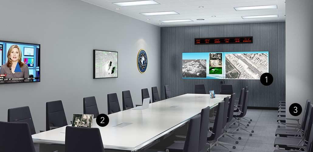 Система за управление на видеосъдържание