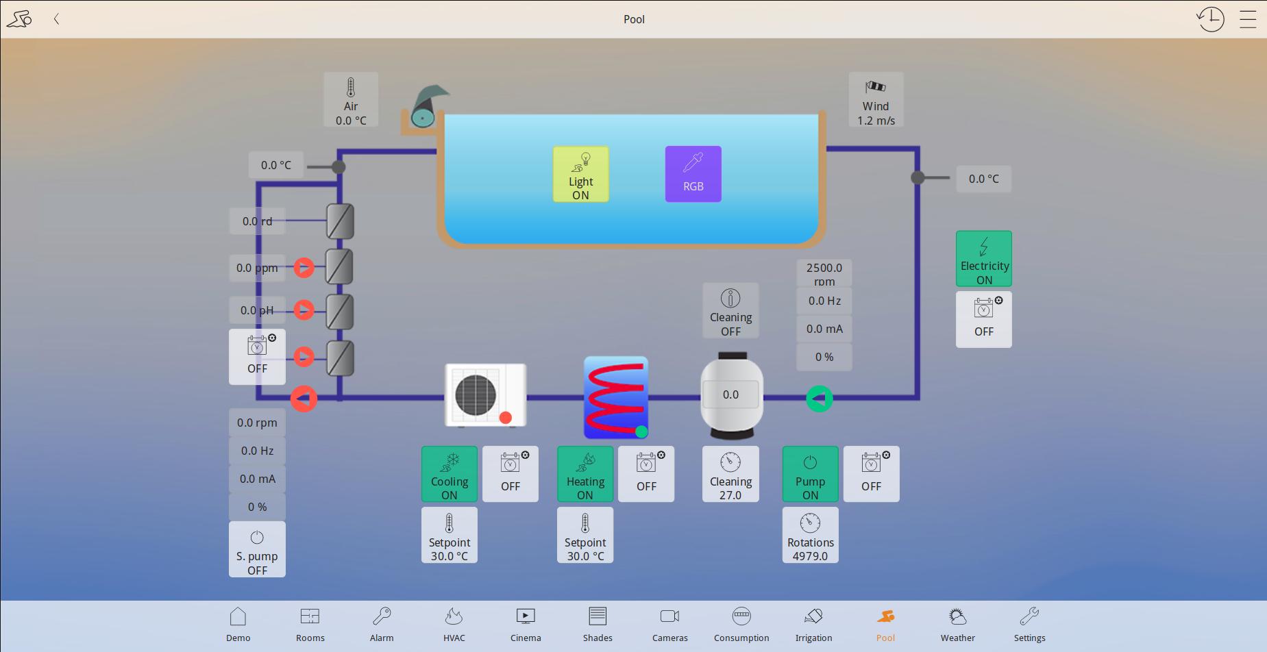 Smart home управление автоматизация на басейн