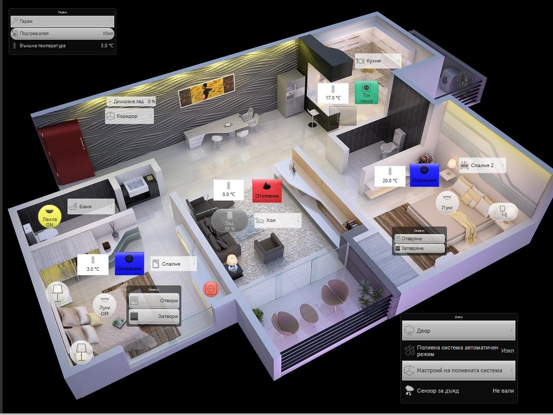 система за умен дом етажен план